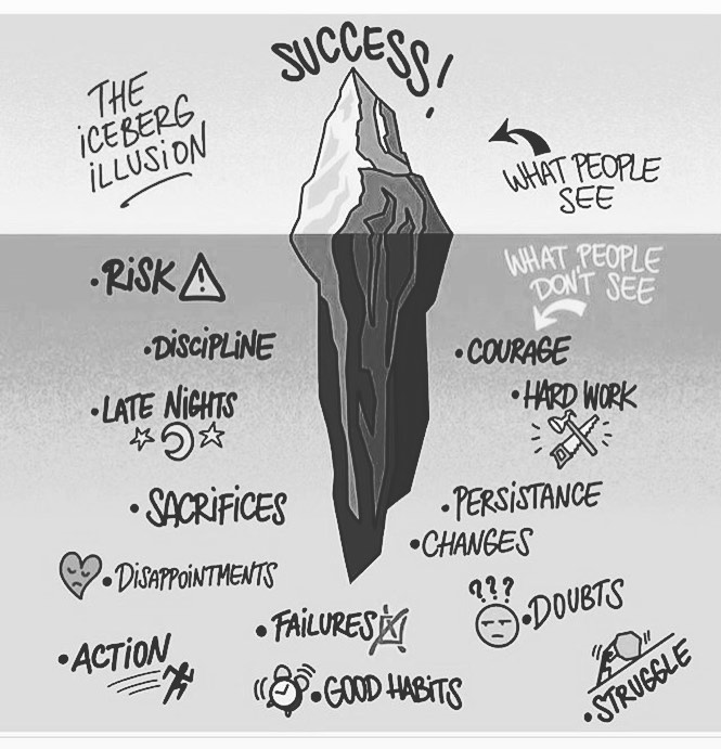 The Iceberg Illusion. Success. The Illusion of Success. (image via the internet).